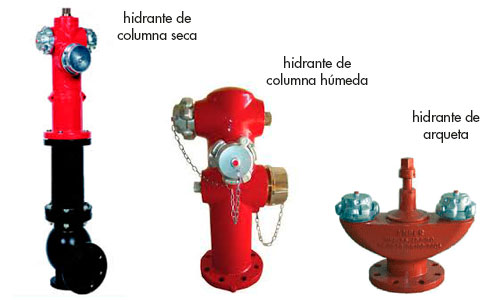 tipos de hidrantes contra incendios